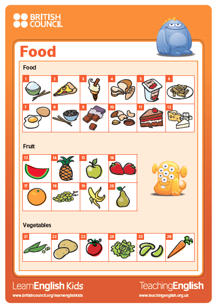 Classroom posters - Food | TeachingEnglish | British Council